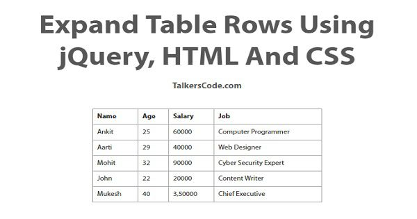 Show Hide Table Column Using JavaScript