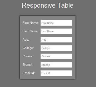 Convert url text into clickable html links using for Table font size css
